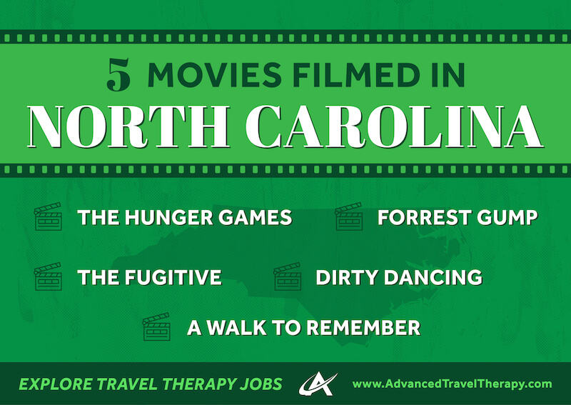 5 movies filmed in North Carolina